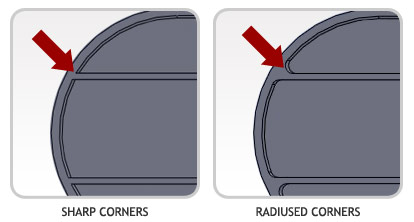 Example of sharpe corners vs radiused corner