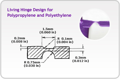 Fig. 5 - Living hinge (courtesy of eFunda.com)